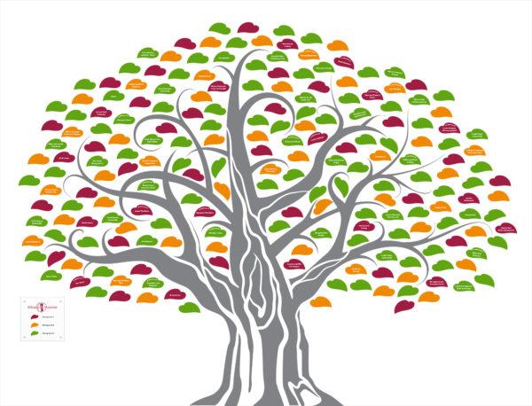 Tree of Love 200 Leaves